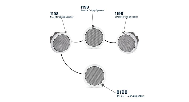 8198 SIP PoE+ Ceiling Speaker